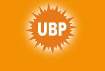 UBP 7 belediye başkanlığı kazandı