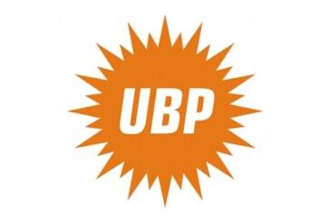 UBP 21. Olağan Kurultayı başladı