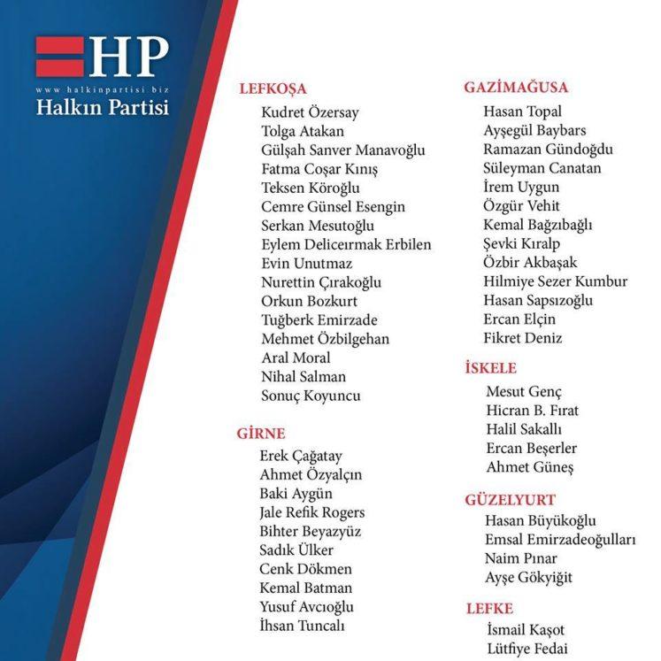 HP'nin aday listesinde 3 isim değişti